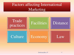 international marketing an introduction marketing v s international marketing bindumadhavi p 10 11