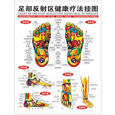 Foot Chinese Medicine Chart 1pc Standard Reflexology Charts Of Tcm Foot Acupoint Health Center Decorative Painting Sketch Map