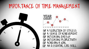 essay about the importance of time management  essay about the importance of time management