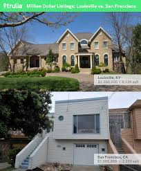 Million Dollar Mobile Homes Million Dollar Creep Where Seven Figure Homes Are The New Normal