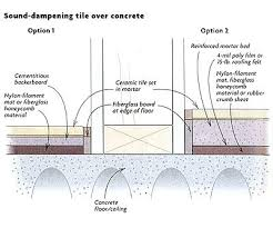 how to lay floor tiles on concrete how to install tile over concrete slab floors installing