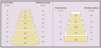 Round Cake Size Chart Flavors Order Info Cake Dreams Etc By Deann