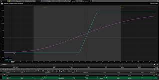 Thinkorswim Ratio Chart Trading The Earnings And Analyst Ratings Case For Alcoa