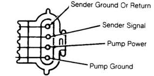 2000 ford expedition fuel pump wiring diagram wire diagram 2000 ford expedition wiring diagram fuel pump encouraged to my website, within this period i'll demonstrate in relation to 2000 ford expedition fuel pump wiring diagram