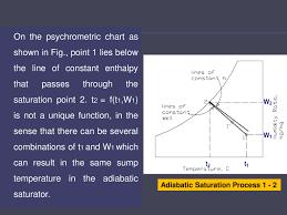 Bangalore Humidity Chart Psychrometry Powerpoint Slides