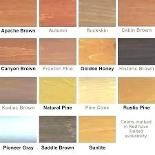 Wood Stain Comparison Chart Varathane Gel Stain Review Galerisehat Co