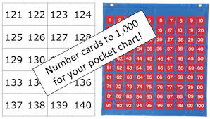 1 1000 Chart Pocket Chart Number Cards To 1 000 Math Coachs Corner