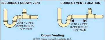 85 Creative Classy Basement Bathroom Plumbing Rough In Pertaining ...