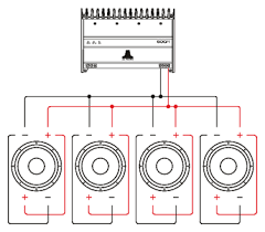 guide 2 subwoofer wiring and the drivers themselves in parallel to etc will result in the following impedances dual 6 ohm subwoofers 0 75 ohm