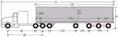 Tractor Trailer Weight Distribution Chart O Reg 413 05 Vehicle Weights And Dimensions For Safe