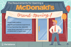 Opening A Mcdonalds Franchise Costs And Requirements