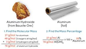aluminum hydroxide in water. mass percentage of aluminum in hydroxide water