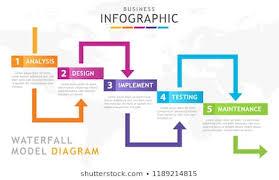 Waterfall Chart Images Stock Photos Vectors Shutterstock