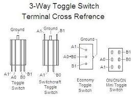 wiring diagram for way rocker switch wiring wiring diagram for 3 way rocker switch wiring image wiring diagram