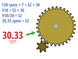 how to determine gear ratio