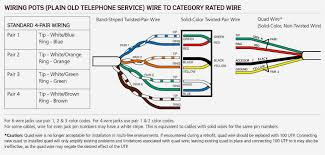 wiring diagram for dsl detailed wiring diagrams rh standrewsthorntonheath co uk phone line wiring phone wiring main box