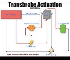 transbrake act png