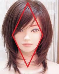 ひし形シルエットの髪型15選ショートボブミディアムセミロング Cuty