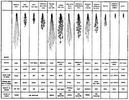 Steel Alloy Chart Aluminum Alloy Hardness Chart Creativedotmedia Info