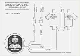 dyna 2000 ignition wiring diagram data schema \u2022 dyna s ignition wiring diagram harley at Dyna S Ignition Wiring Schematic