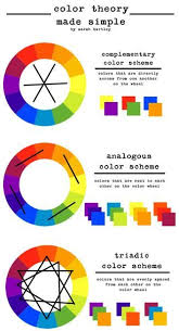 Color Wheel Chart Combinations Mix And Match Color Mixing Chart Color Mixing Color Theory