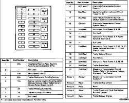2008 f 350 fuse box wiring diagram libraries 2008 f350 fuse diagram wiring diagram todays