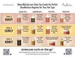 Shea Moisture Product Chart These Are The Business
