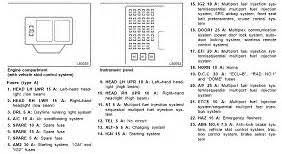 similiar 2002 camry fuse box diagram keywords fuse box diagram in addition 1995 toyota camry fuse box diagram