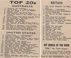 Australian Music Charts 1966 Pop Culture Lessons Hizzy