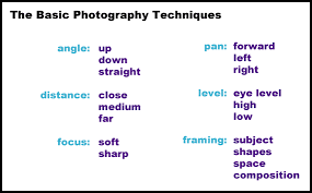 Step 2 : Angles and FramesWhat is a camera angle? How to tilt the camera