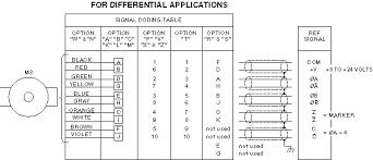 weg single phase motor wiring diagram wiring diagram toshiba electric motor wiring diagrams home