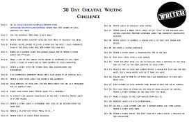 Creativity Essay Creativity Essay Writing Dissertation On Credit Risk Management