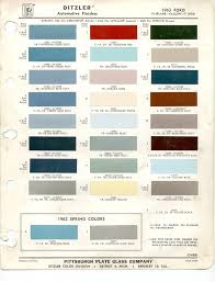 Paint Chips 1963 Ford Thunderbird Car Paint Colors Paint