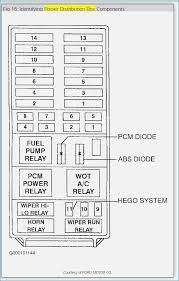 1993 ford explorer fuse box diagram jmcdonald info 1993 ford explorer fuse box 1997 ford explorer fuse box diagram electrical problem 1997 ford