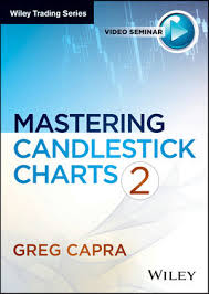 Mastering Candlestick Charts Mastering Candlestick Charts 2