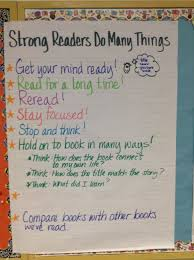 Reading Habits What Strong Readers Do Reading Anchor