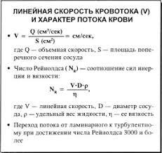ХАРАКТЕР это что такое ХАРАКТЕР определение Психология НЭС Линейная скорость кровотока и характер потока крови