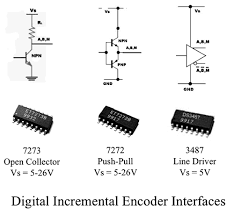 incremental encoder wiring diagram incremental line driver wiring diagram line auto wiring diagram database on incremental encoder wiring diagram