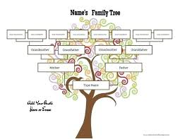 Family Tree Template Free Download Choose Your Favorite Family Tree Chart Style Maker Online