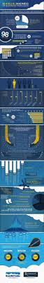 manual madness of business and it process automation infographic is one of the best infographics created in the business category check out manual madness advantages of office automation