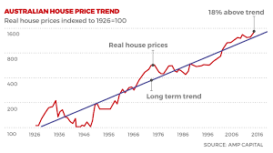 tiny houses prices. house prices \u2013 ouch! tiny houses