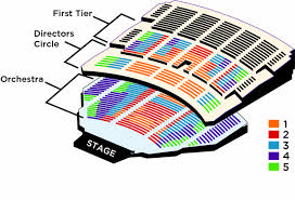 Benedum Center Orchestra Seating Chart Swan Lake With The Pbt Orchestra Pittsburgh Official