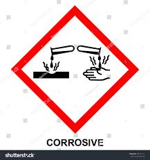 ghs05 hazard pictogram corrosive hazard warning sign corrosive isolated vector ilration