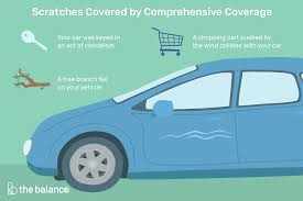 Fully comprehensive car insurance or 'fully comp' as it's sometimes known, is one of the highest levels of car insurance. What To Do When Someone Scratches Your Car