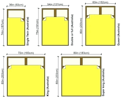 Double Bed Size Inches King Size Bed Dimensions Vs Queen Bedding