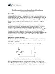 Harmonic Distortion Total Harmonic Distortion Distortion Physics