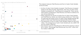 Chart Narrative Examples New Features Available For Narratives For Power Bi