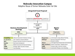 Strategic Business Plan For New Research Park University Of