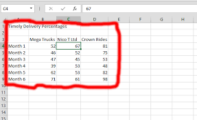 Best Excel Tutorial Polar Chart