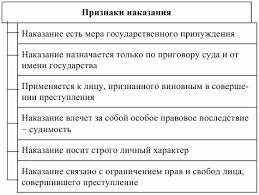 Математика клас О С Істер ГДЗ Готові домашні завдання  Понятие признаки и цели уголовного наказания курсовая